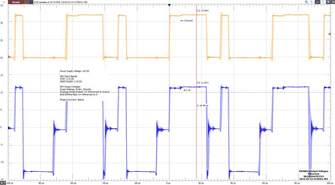 DRV8825_OutputVoltages