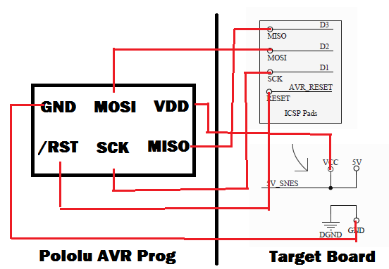 Getting errors using the Pololu USB AVR Programmer - Other
