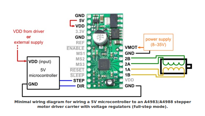 Only One Direction   A4988 Stepper Motor Driver