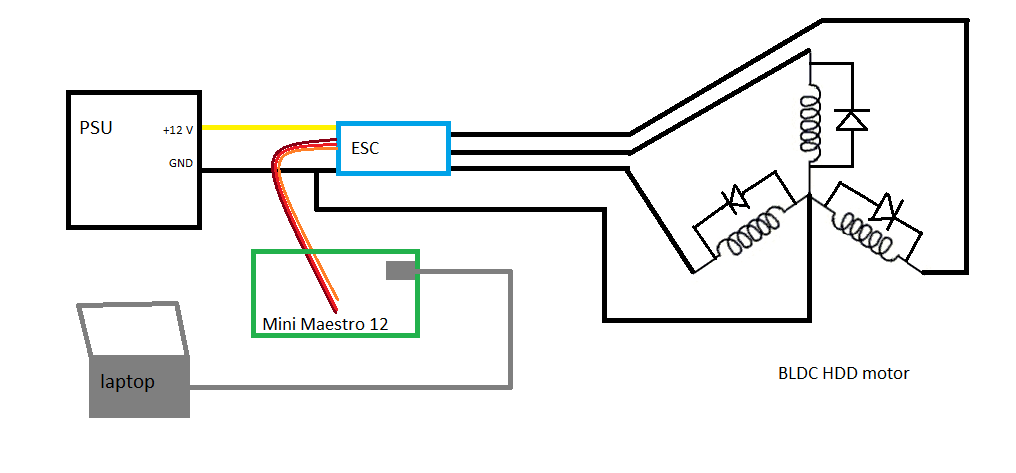 Mini Maestro 12 For Controlling A Bldc Motor With An Esc