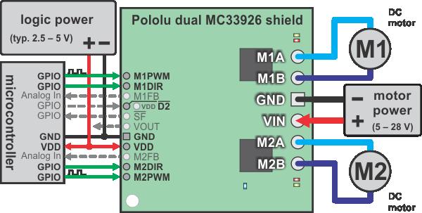 Dual MC33926 Arduino Shield and 1209 Stepper Motor - Motor  controllers/drivers and motors - Pololu ForumPololu Forum
